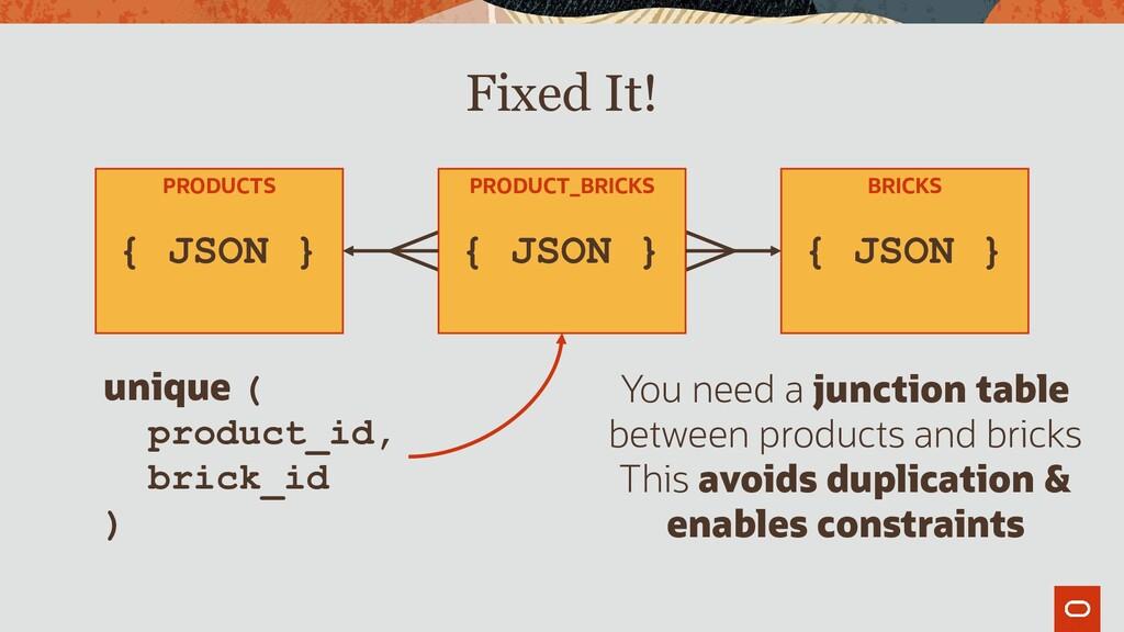 Fixed It! PRODUCTS BRICKS PRODUCT_BRICKS unique...