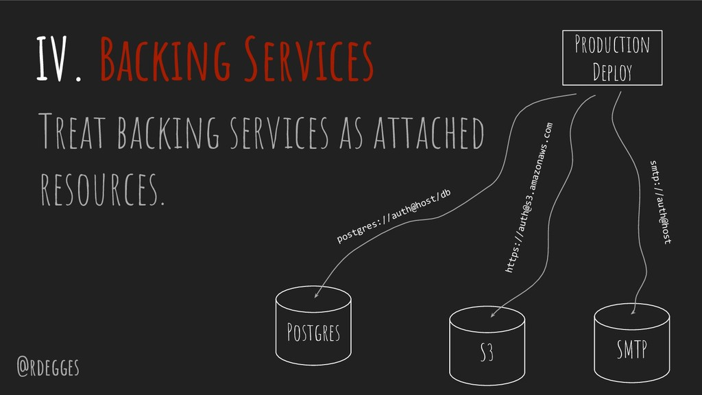 @rdegges IV. Backing Services Treat backing ser...