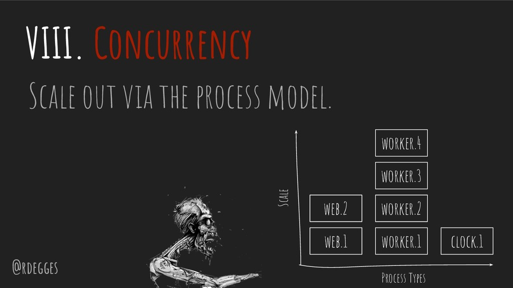 @rdegges VIII. Concurrency Scale out via the pr...