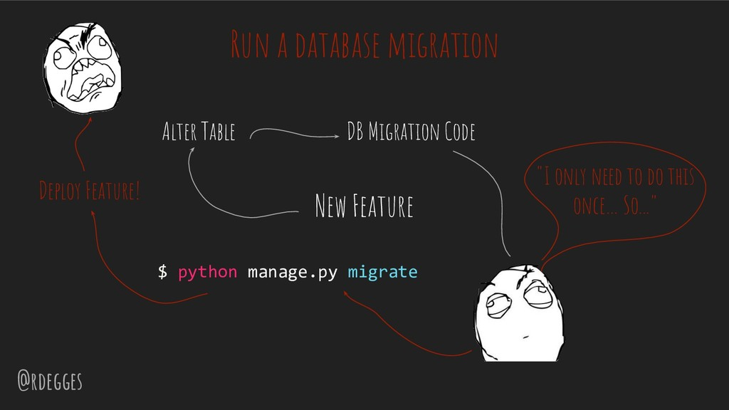 @rdegges Run a database migration New Feature A...