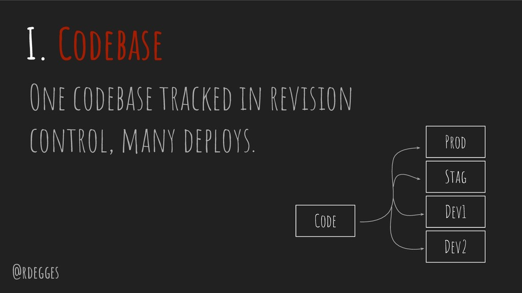 @rdegges I. Codebase One codebase tracked in re...