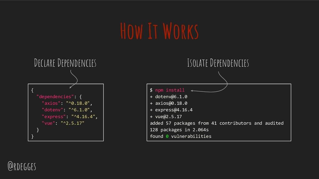 """@rdegges How It Works { """"dependencies"""": { """"axio..."""