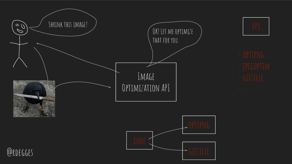 @rdegges Image Optimization API Shrink this ima...