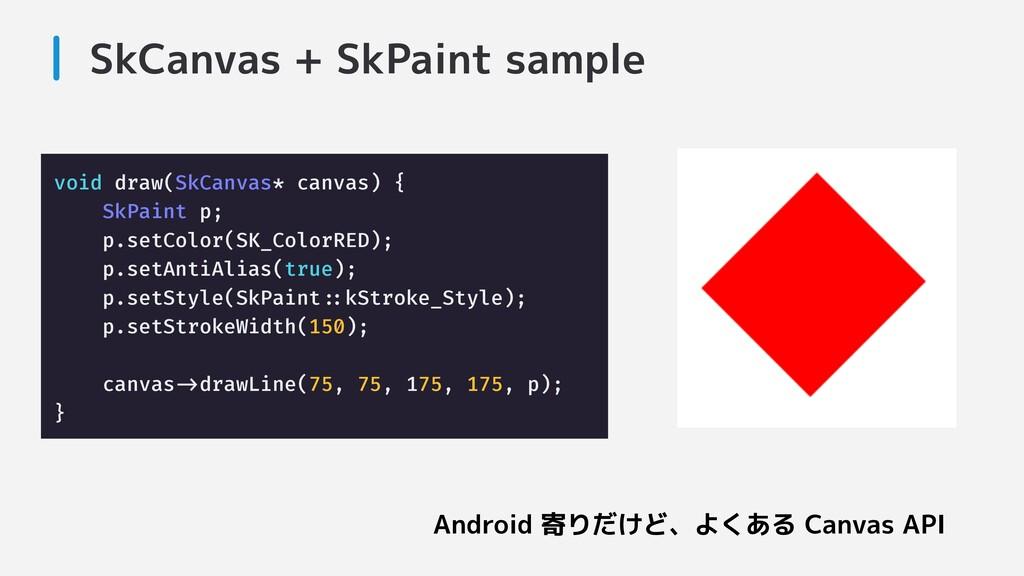 SkCanvas + SkPaint sample void draw(SkCanvas* c...
