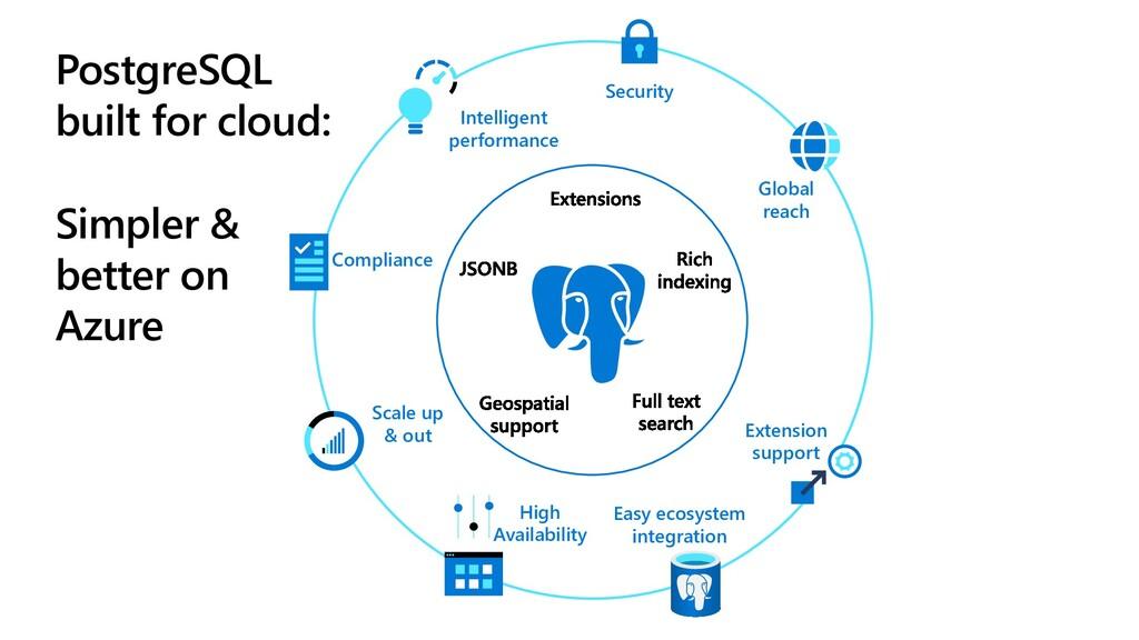 PostgreSQL built for cloud: Simpler & better on...