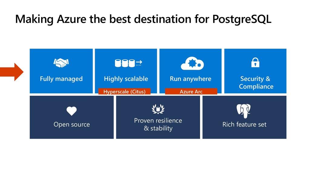 Making Azure the best destination for PostgreSQ...