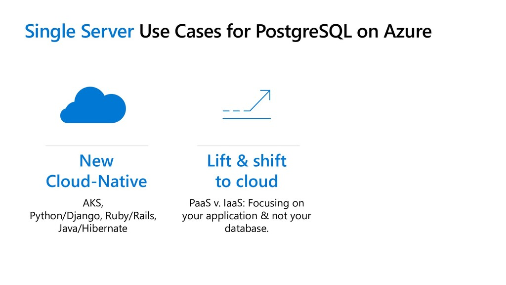 Lift & shift to cloud Single Server Use Cases f...