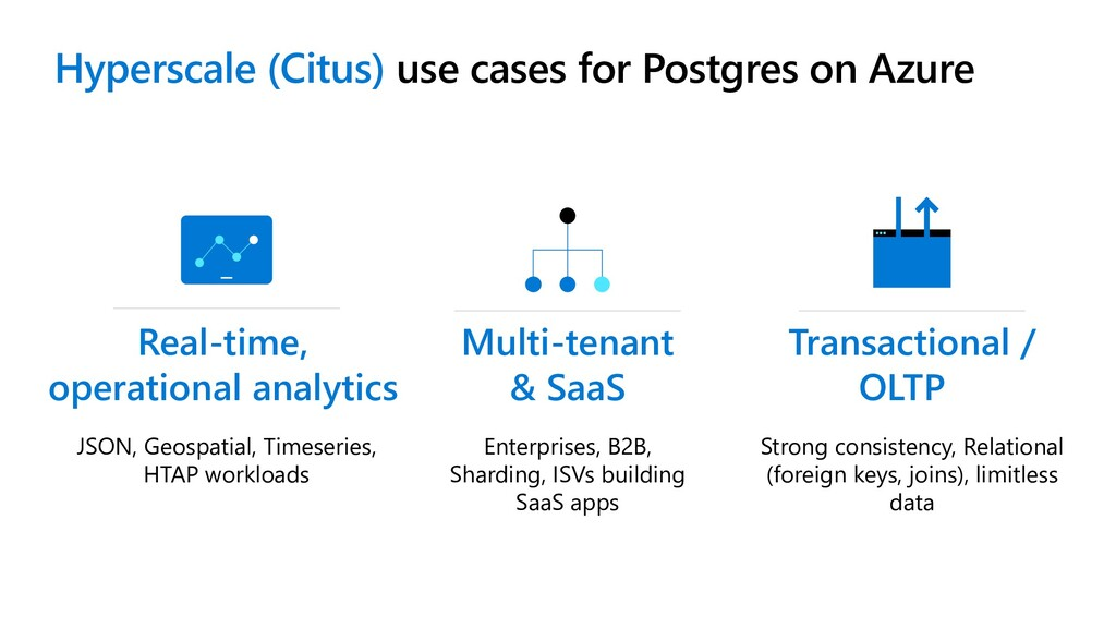 Hyperscale (Citus) use cases for Postgres on Az...