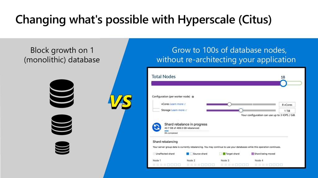 Changing what's possible with Hyperscale (Citus...