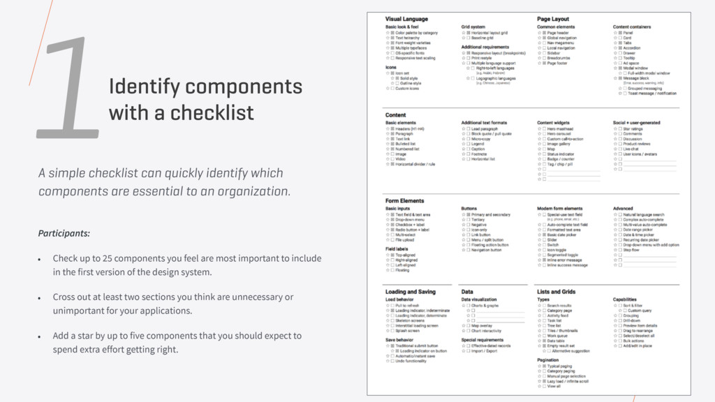 • Check up to 25 components you feel are most i...