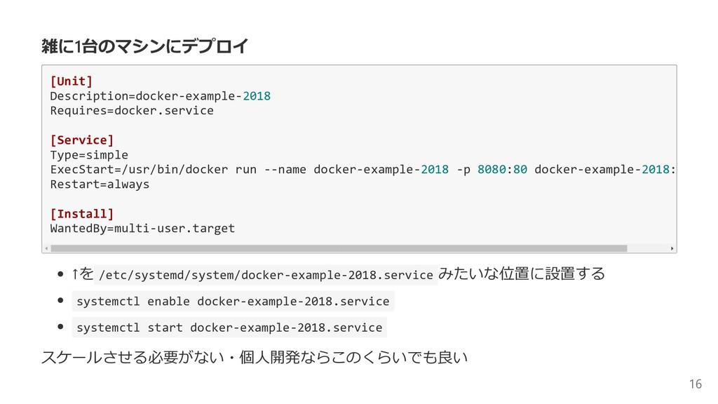 雑に1台のマシンにデプロイ [Unit] Description=docker‐example...