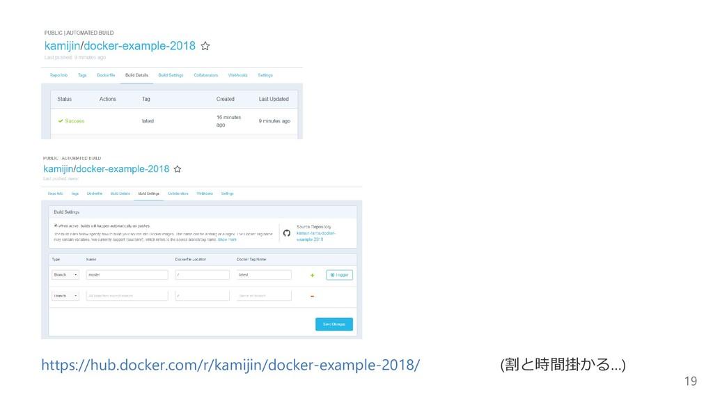 https://hub.docker.com/r/kamijin/docker‐example...