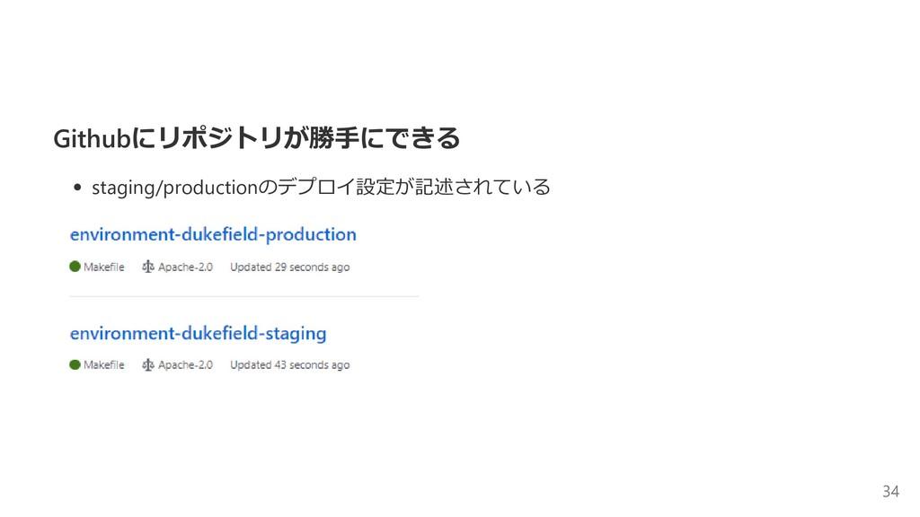 Githubにリポジトリが勝手にできる staging/productionのデプロイ設定が記...