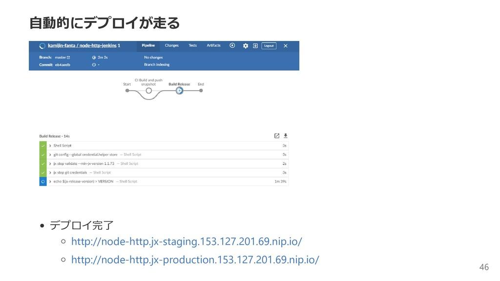 自動的にデプロイが走る デプロイ完了 http://node‐http.jx‐staging....