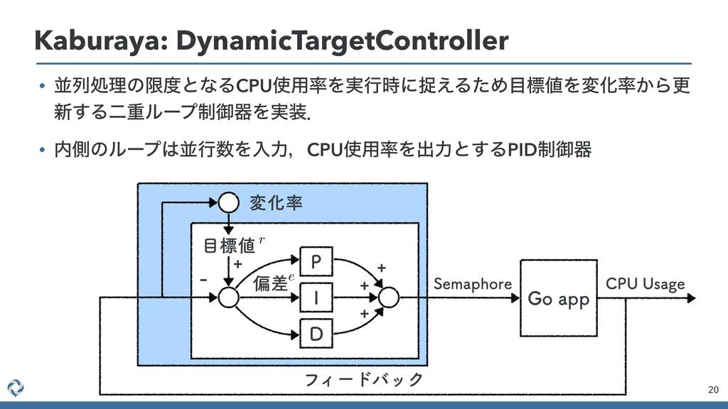 20 Kaburaya: DynamicTargetController ภࠩ ඪ 1 *...