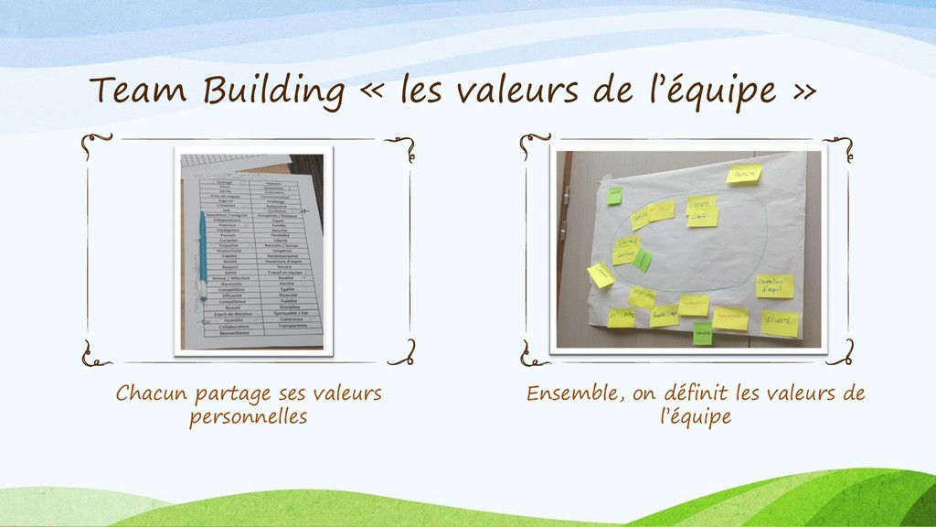 Team Building « les valeurs de l'équipe » Chacu...