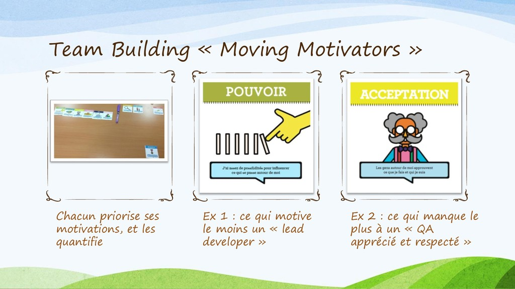 Team Building « Moving Motivators » Chacun prio...
