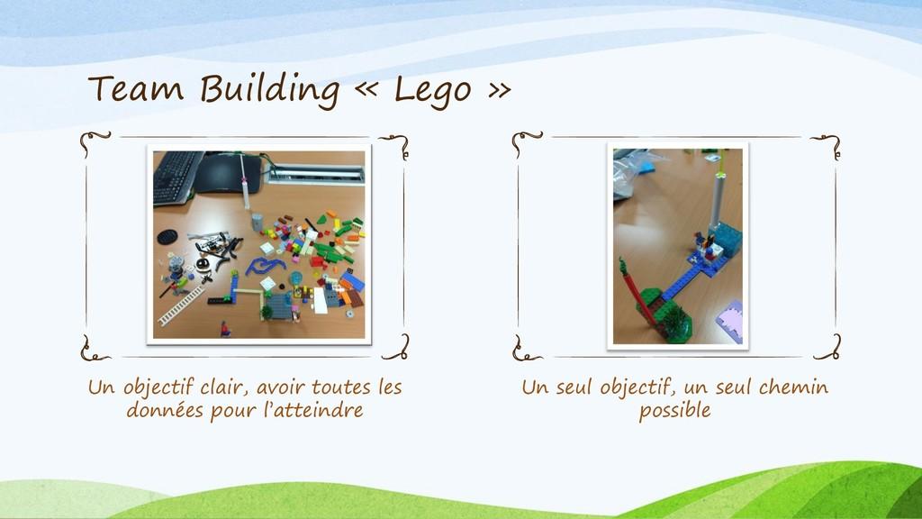 Team Building « Lego » Un objectif clair, avoir...