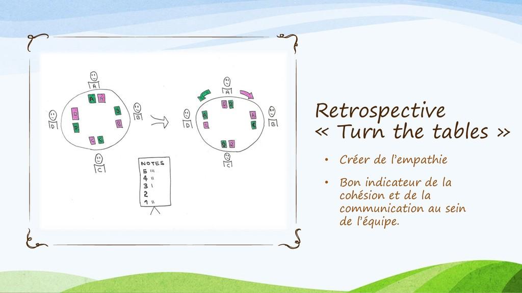 Retrospective « Turn the tables » • Créer de l'...