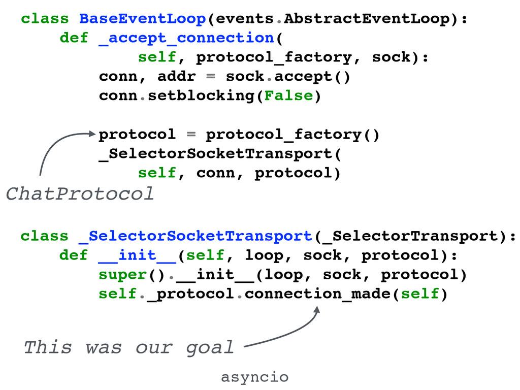 asyncio class BaseEventLoop(events.AbstractEven...