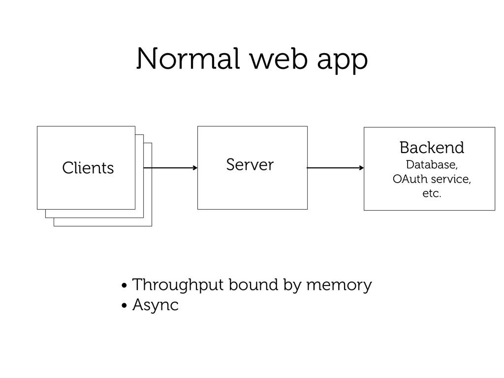 Normal web app Client Server • Throughput bound...