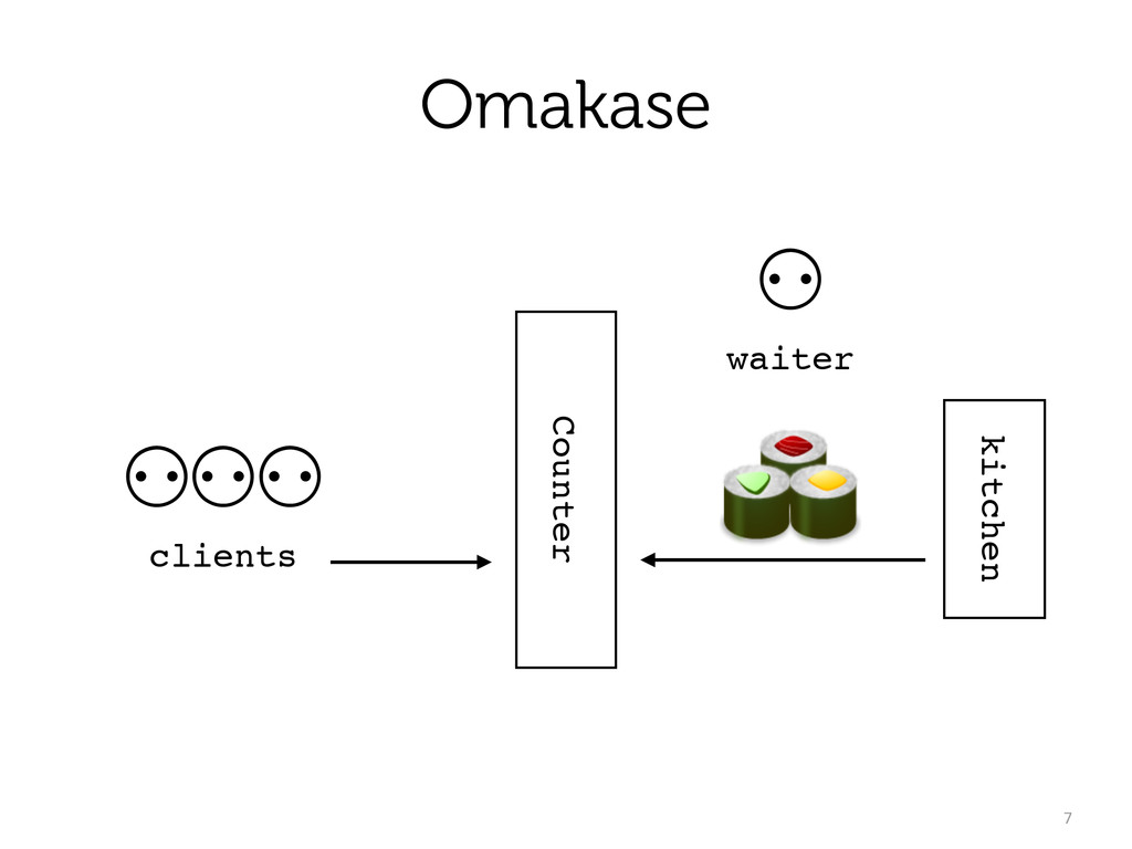 Omakase 7 Counter ⚇! waiter kitchen ⚇⚇⚇! clients
