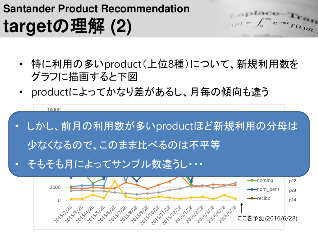 Santander Product Recommendation targetの理解 (2) ...