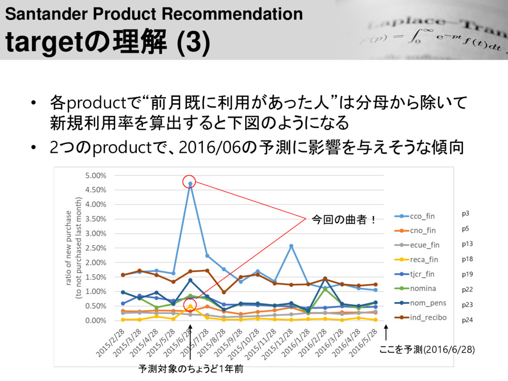 Santander Product Recommendation targetの理解 (3) ...