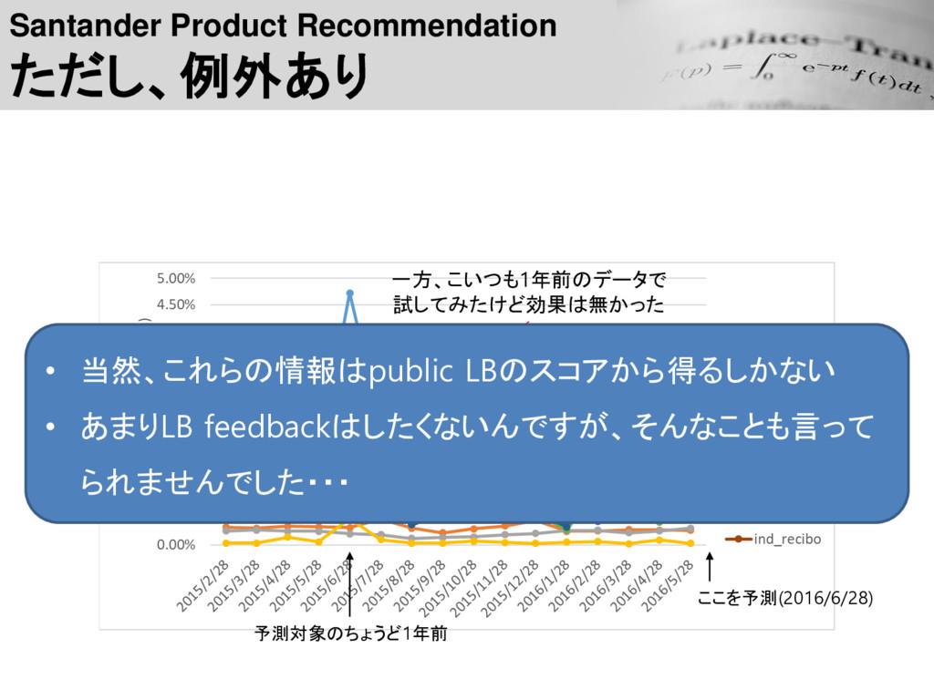 Santander Product Recommendation ただし、例外あり ここを予測...
