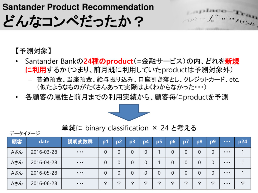 Santander Product Recommendation どんなコンペだったか? 【予...