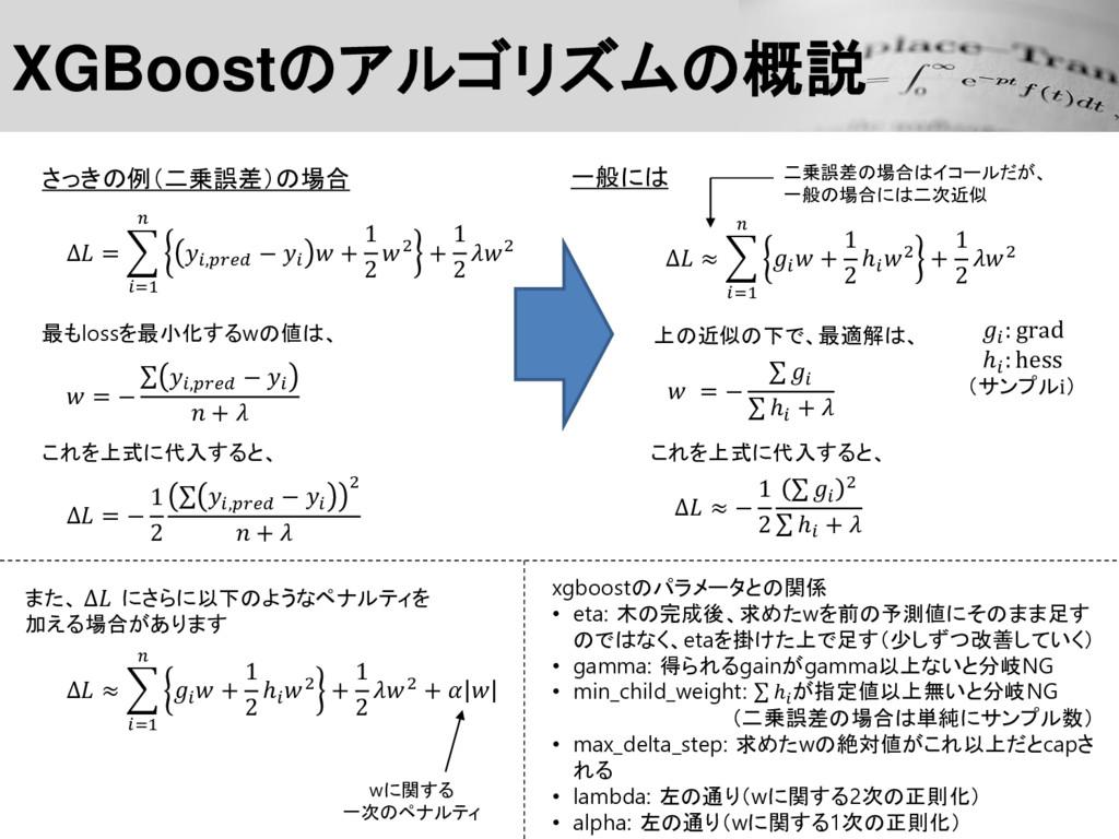 また、 にさらに以下のようなペナルティを 加える場合があります ∆ ∆ ≈  =1    +...