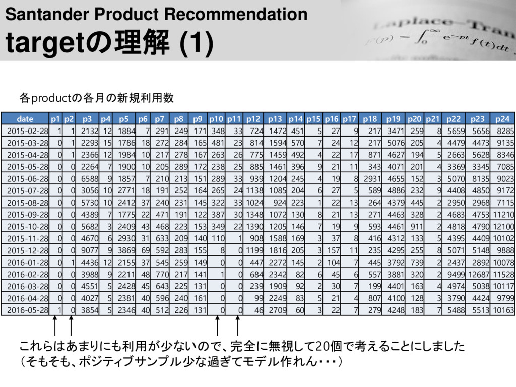 Santander Product Recommendation targetの理解 (1) ...