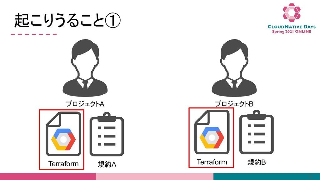 起こりうること① 12 プロジェクトA プロジェクトB 規約A 規約B Terraform T...