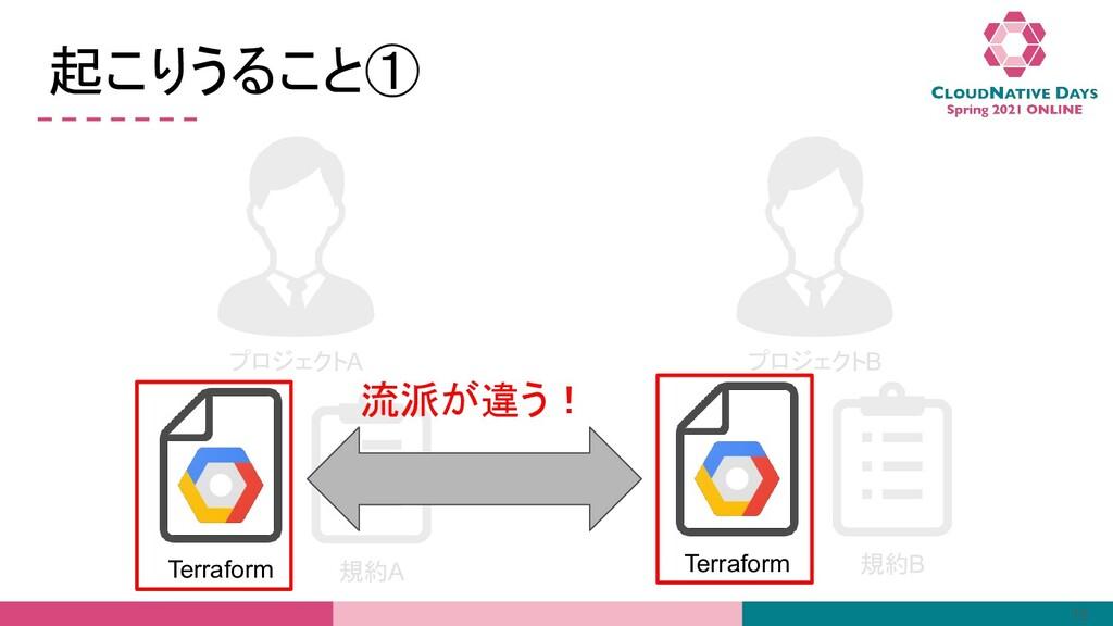 起こりうること① 13 プロジェクトA プロジェクトB 規約A 規約B Terraform T...