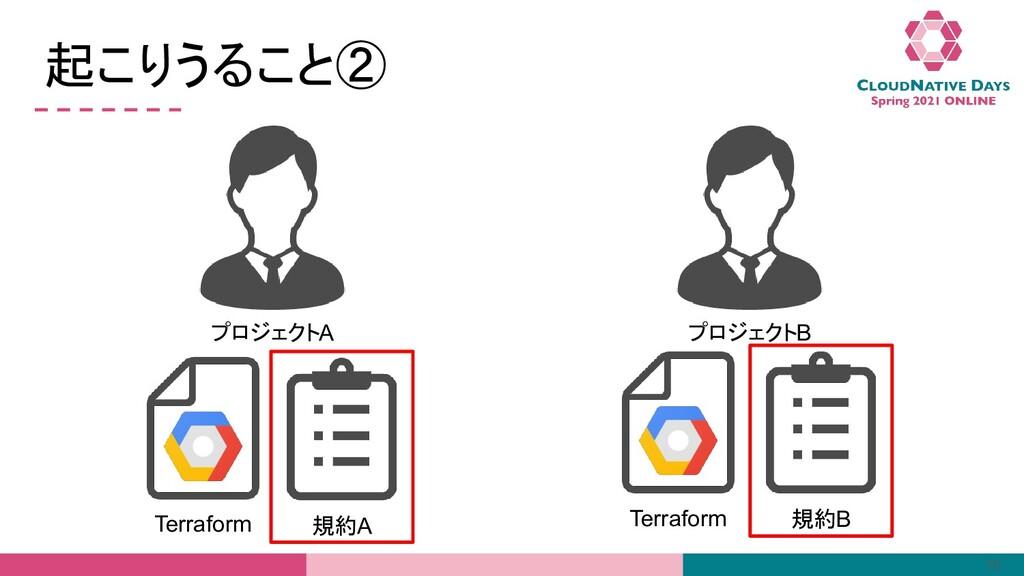 プロジェクトA Terraform プロジェクトB Terraform 起こりうること② 15...