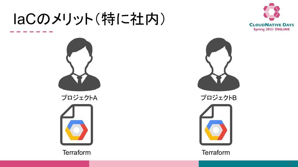 IaCのメリット(特に社内) 8 プロジェクトA Terraform プロジェクトB Terr...