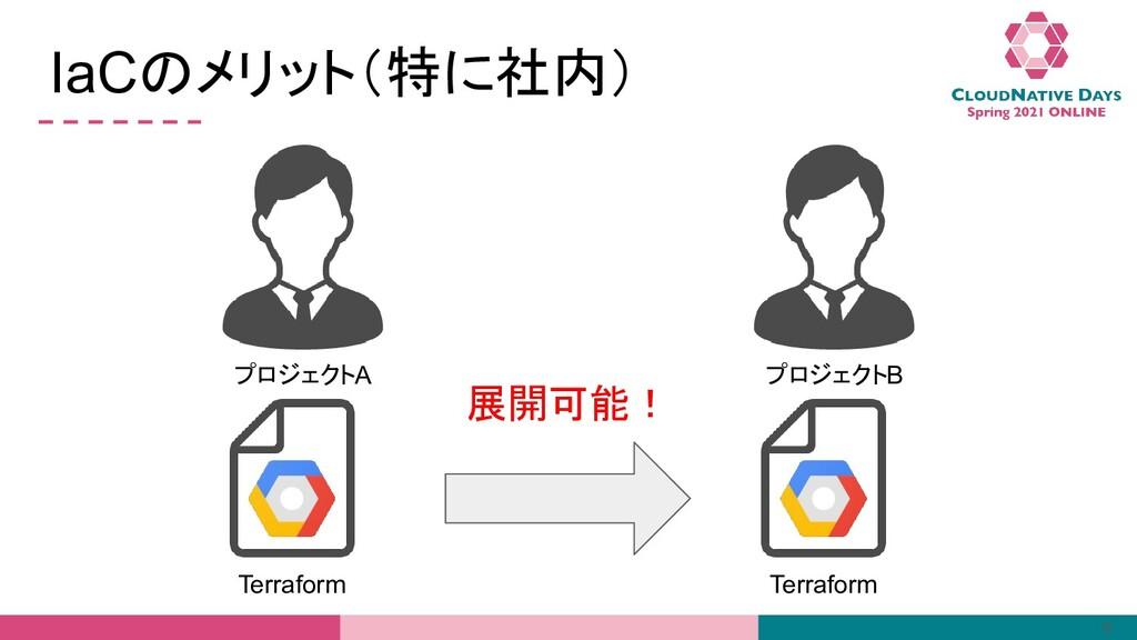 IaCのメリット(特に社内) 9 プロジェクトA Terraform プロジェクトB Terr...
