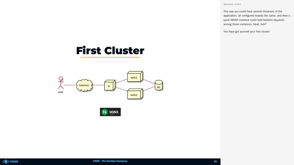 VSHN – The DevOps Company user Internet lb web1...