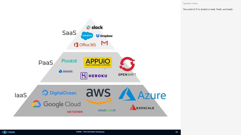 VSHN – The DevOps Company The world of IT is di...