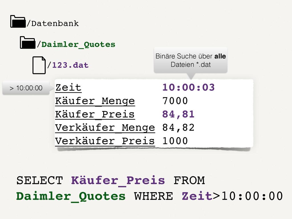 /Datenbank /Daimler_Quotes /123.dat SELECT Käuf...