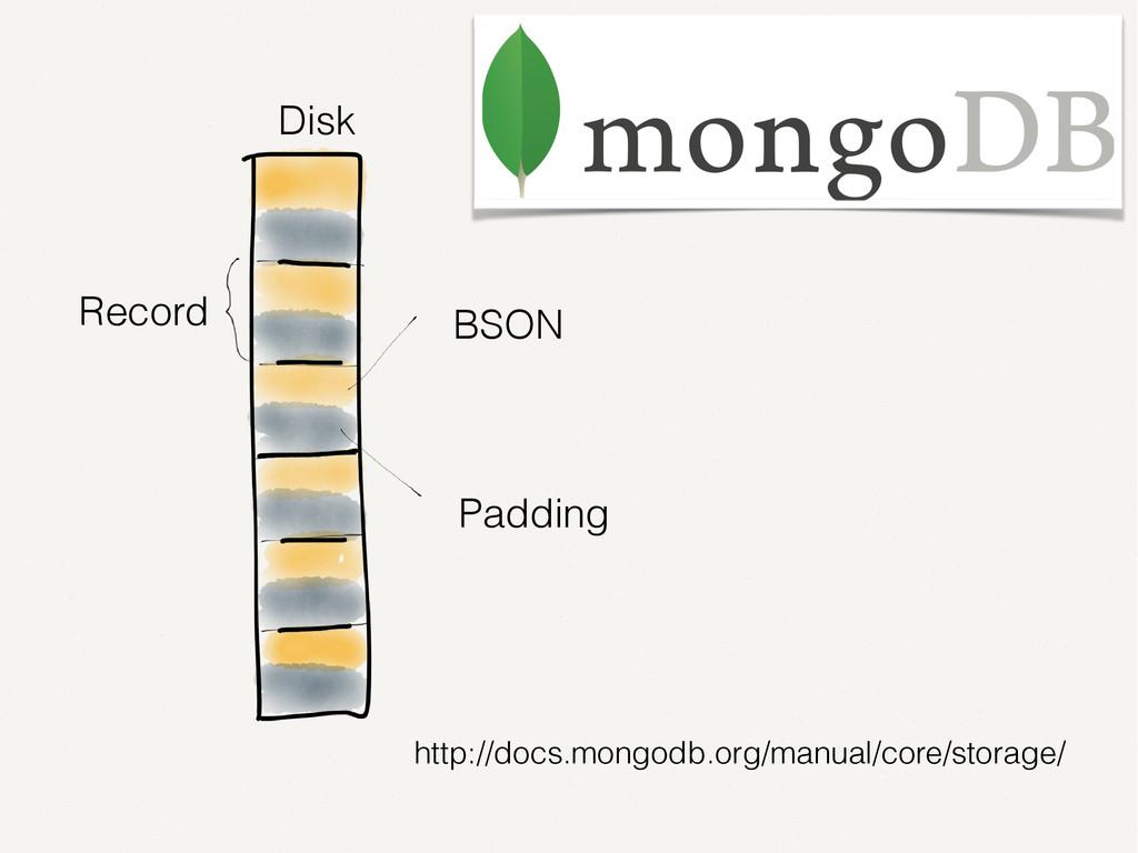Record Disk BSON Padding http://docs.mongodb.or...