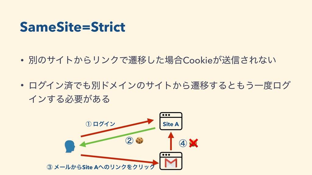 SameSite=Strict • ผͷαΠτ͔ΒϦϯΫͰભҠͨ͠߹Cookie͕ૹ৴͞Εͳ...