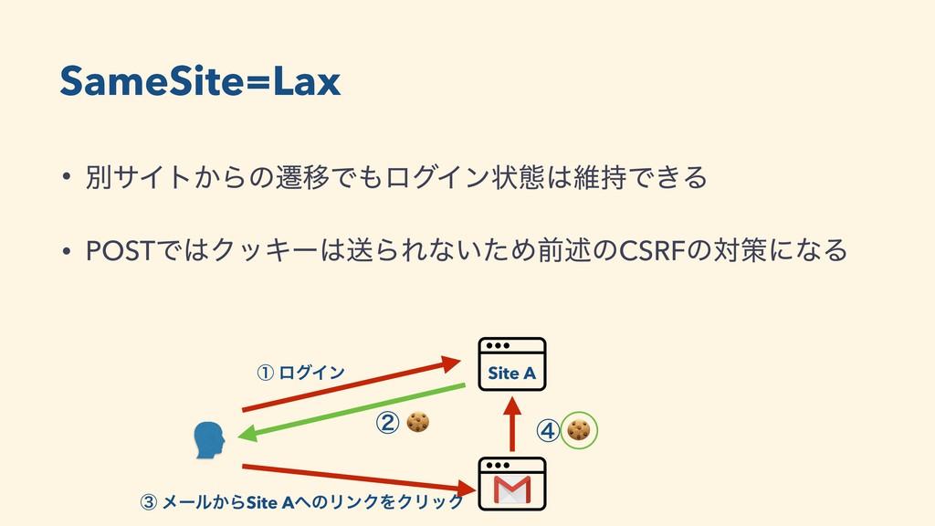 SameSite=Lax • ผαΠτ͔ΒͷભҠͰϩάΠϯঢ়ଶҡͰ͖Δ • POSTͰ...