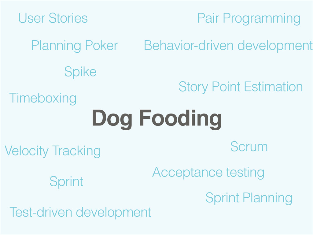 Dog Fooding Test-driven development Timeboxing ...