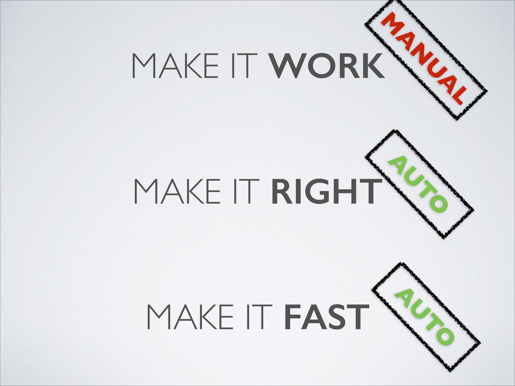 MAKE IT WORK MAKE IT RIGHT MAKE IT FAST M A N U...