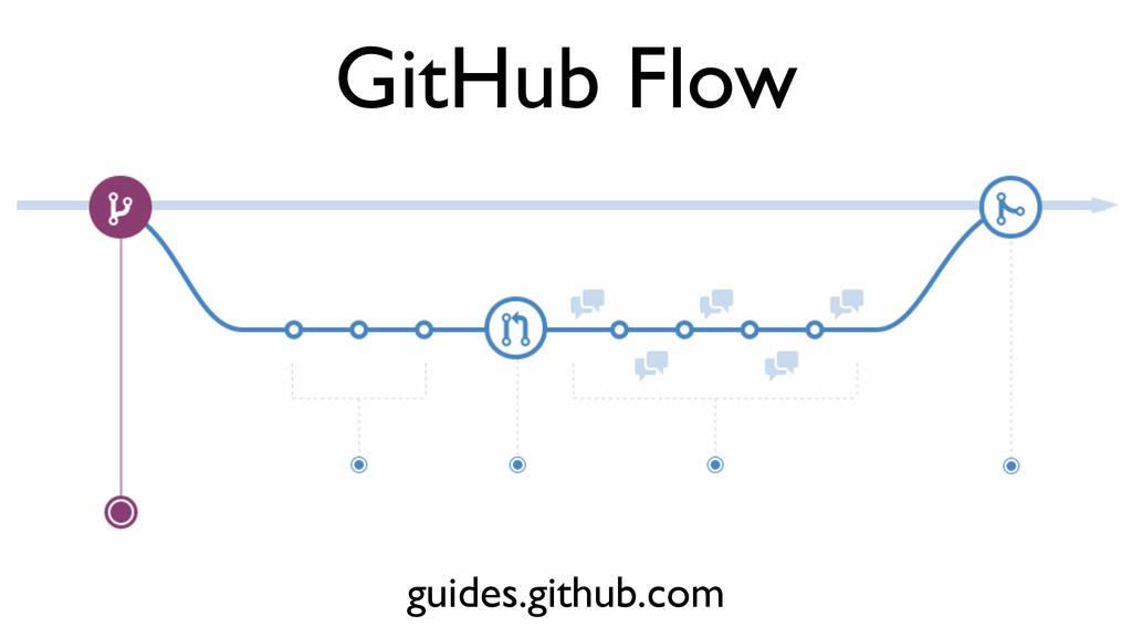 GitHub Flow guides.github.com