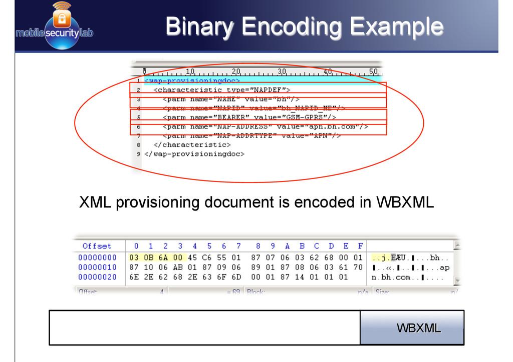 Binary Encoding Example WBXML XML provisioning ...