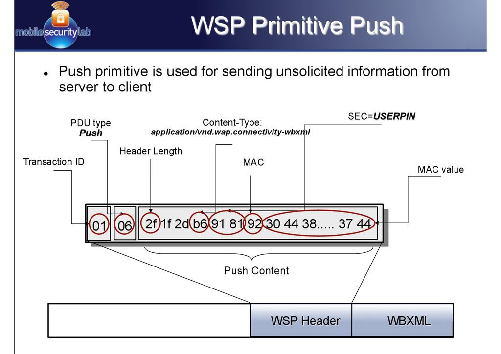 WSP Primitive Push WBXML WSP Header l Push pr...