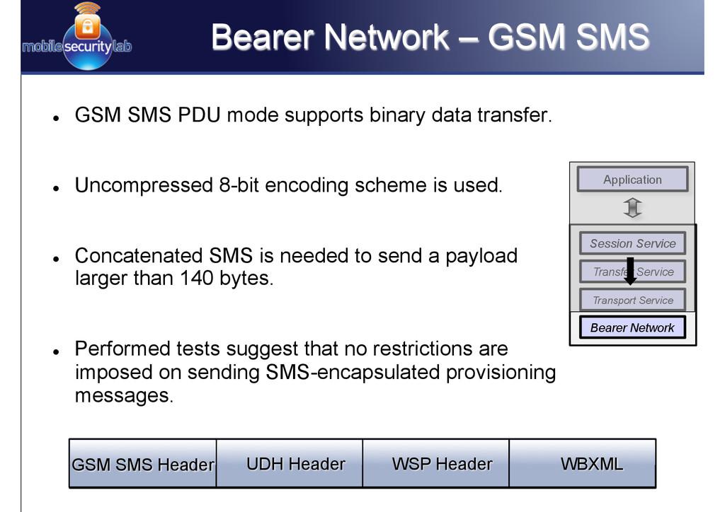 Bearer Network – GSM SMS l GSM SMS PDU mode s...