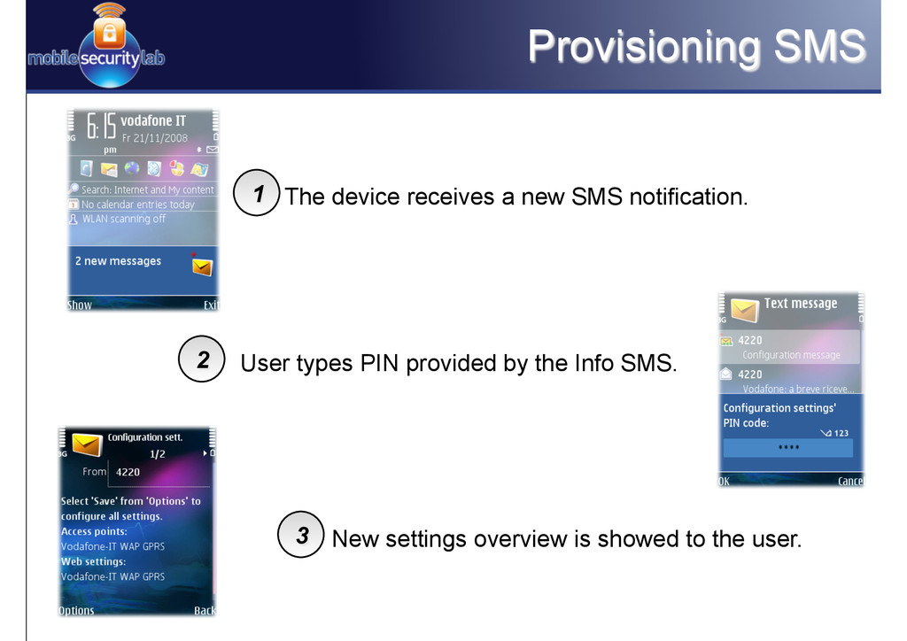 Provisioning SMS The device receives a new SMS ...
